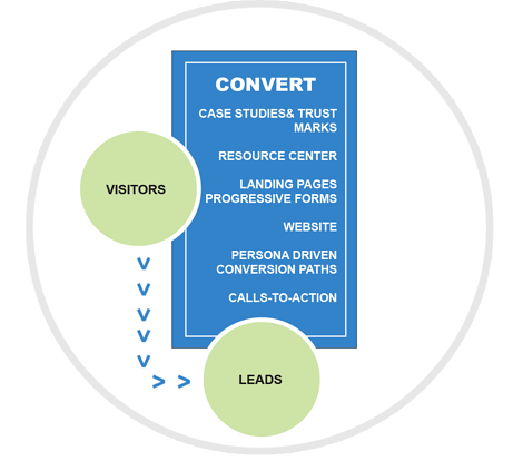 Inbound Methodology_Page_Artwork_CONVERT-1.png