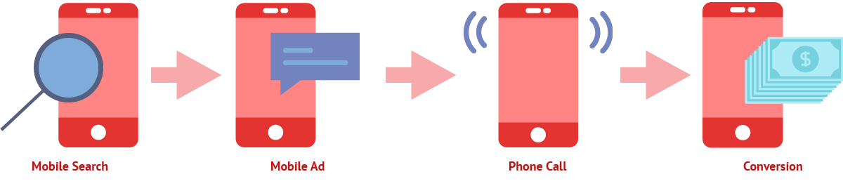 call-tracking.png